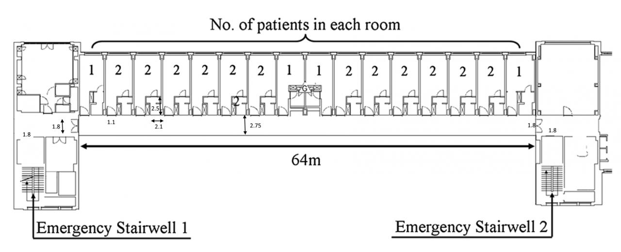 doc scrn hospital geometry