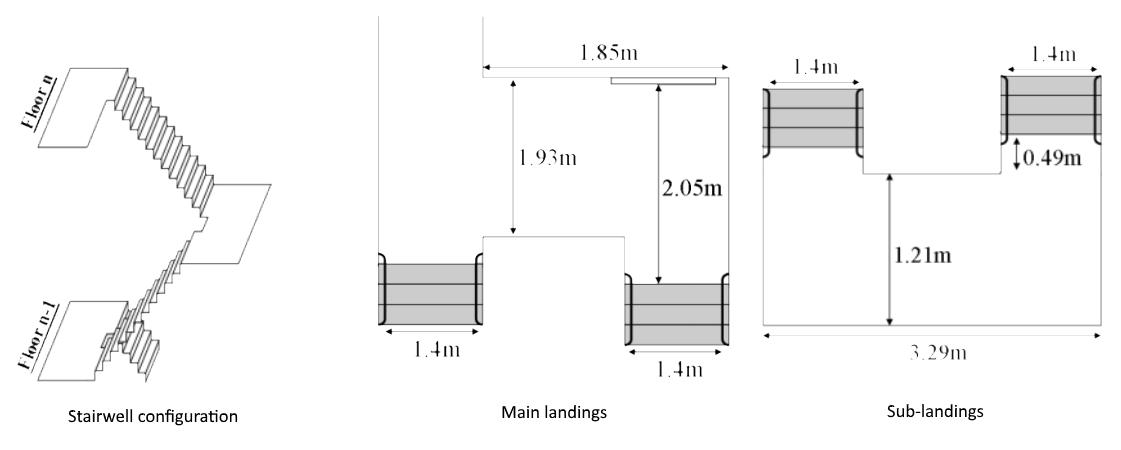 doc scrn hospital landing dimensions