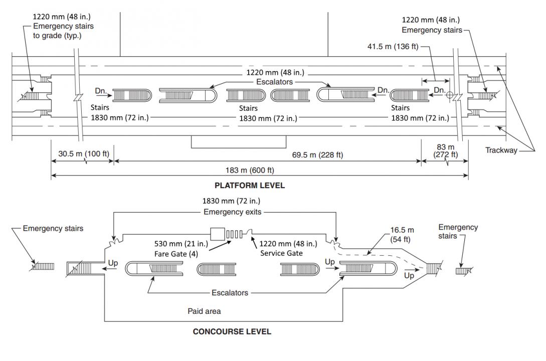 doc scrn nfpa130 center platform