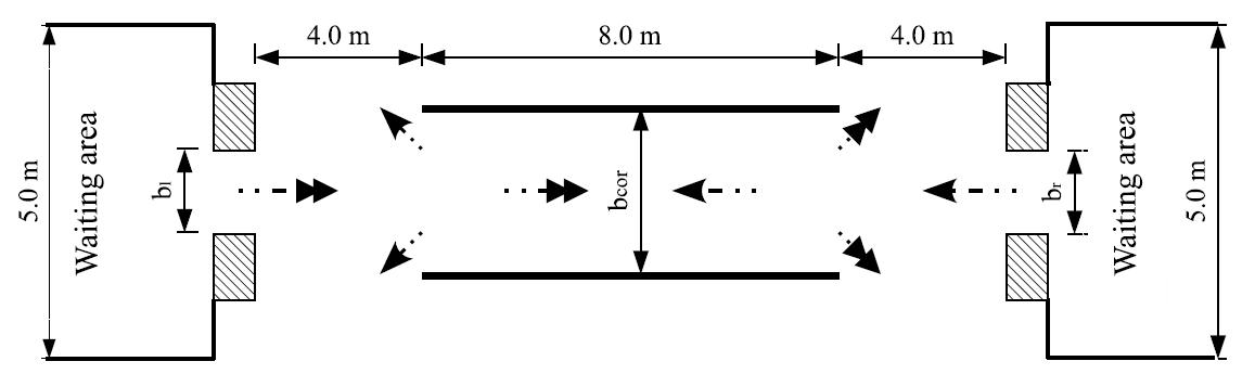 doc scrn vnv bidirectional flow experiment sketch