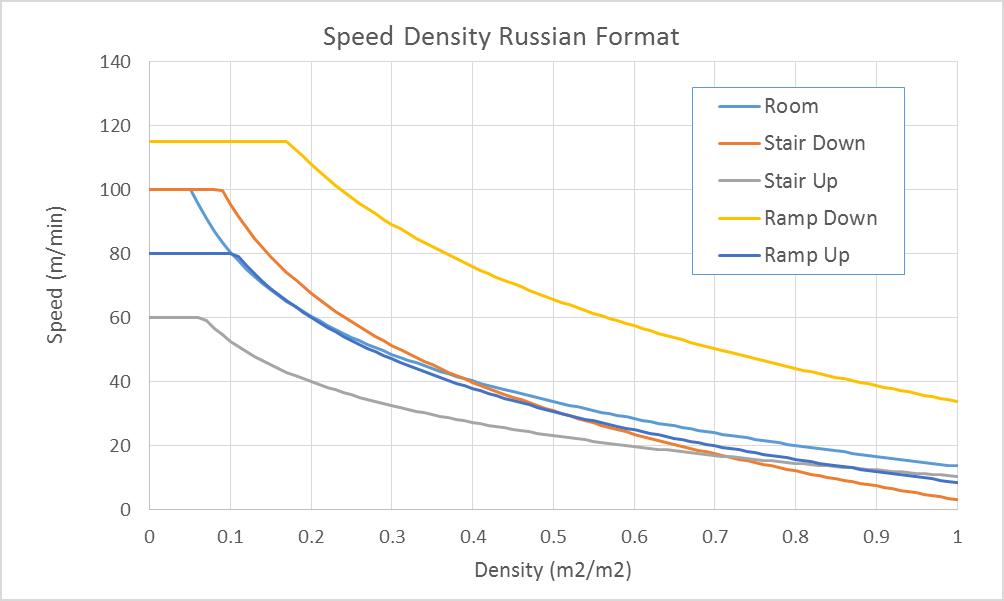doc scrn vnv graph russian m1 profile