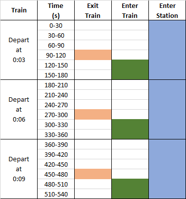 excel scrn subway movement sequence