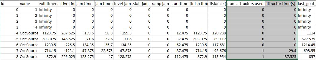 path results attractors occupants data