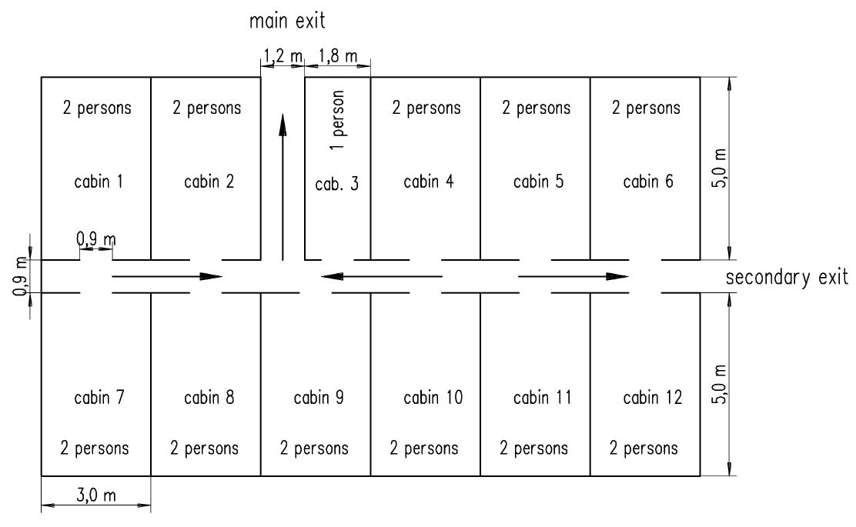 path scrn cabin area