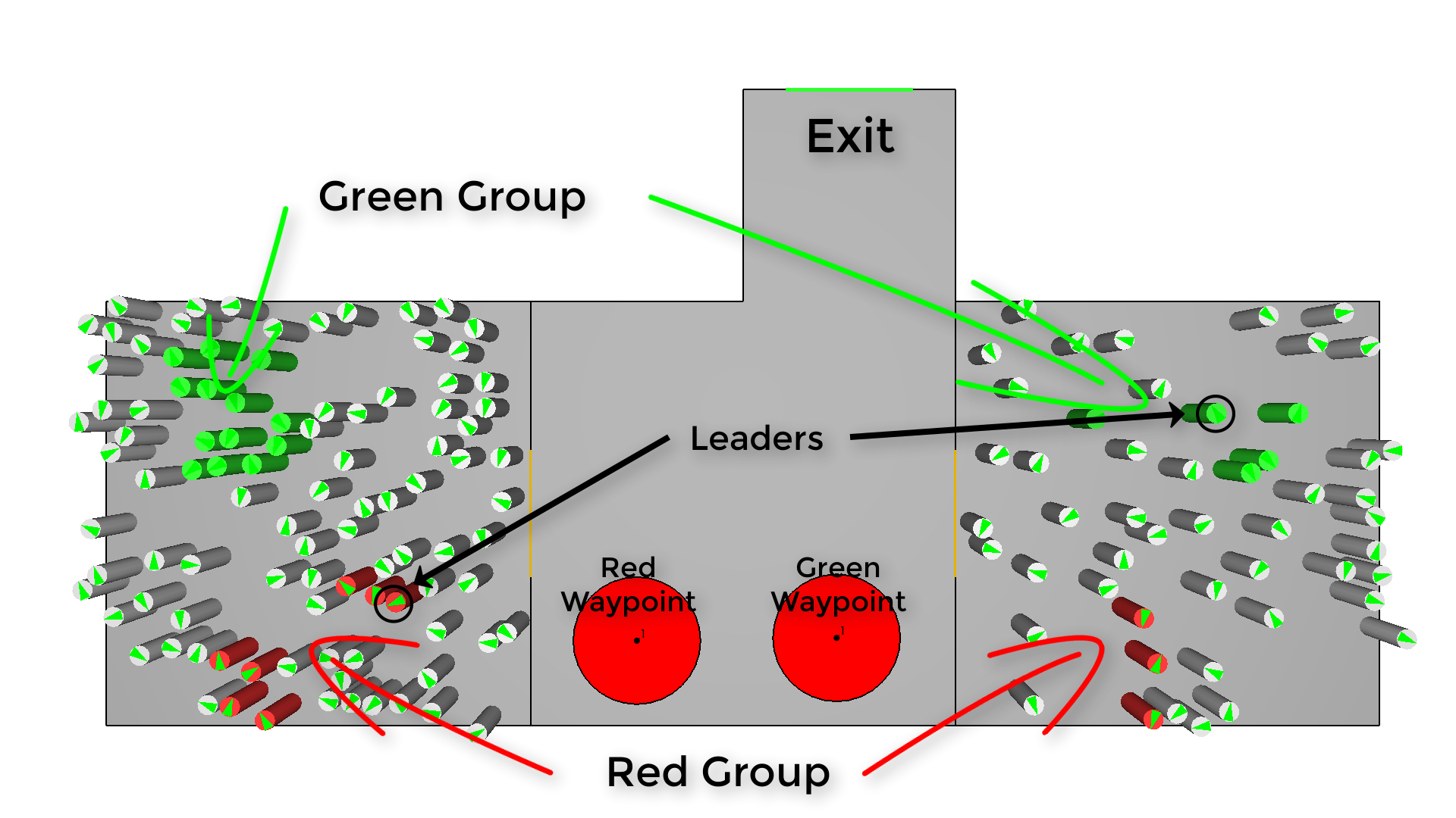 path scrn group two group example
