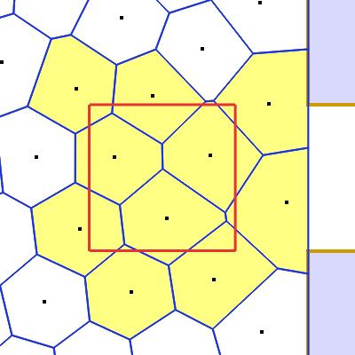 path scrn measurement region