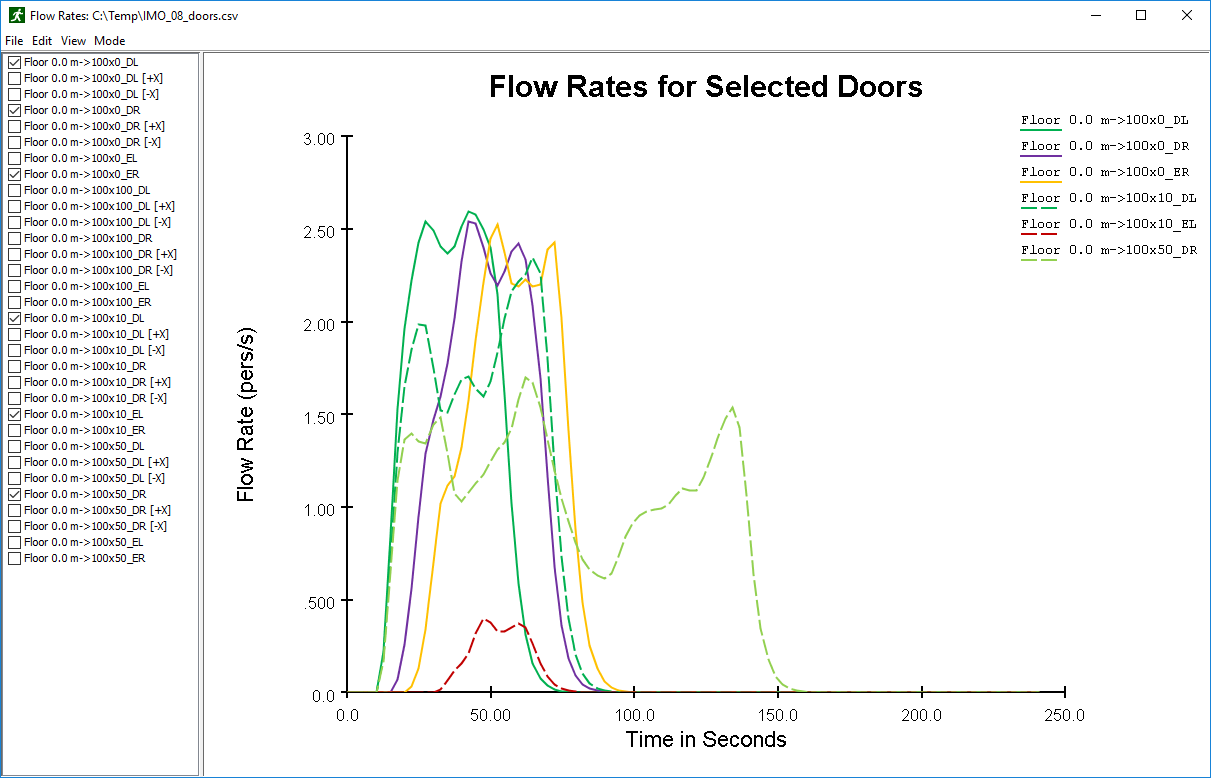 path scrn plot door flow