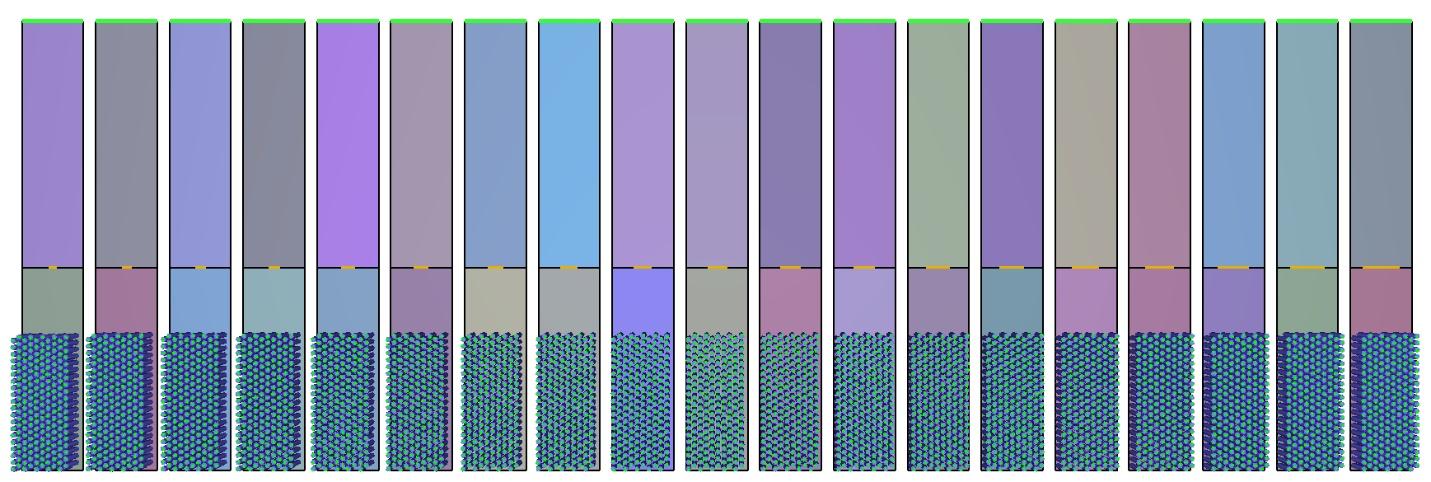 path scrn vnv behavior grouping flow