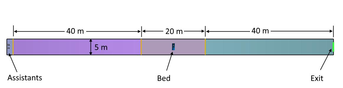 path scrn vnv flow assisted level