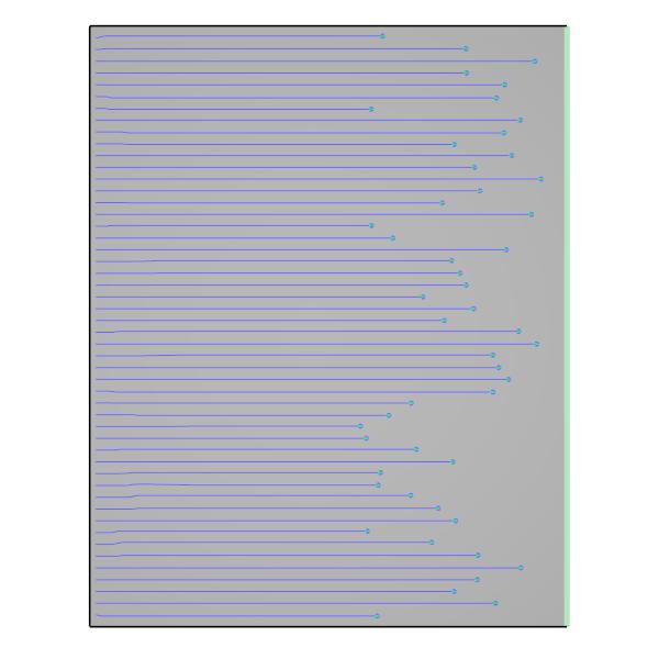 path scrn vnv imo7 results 2021 3