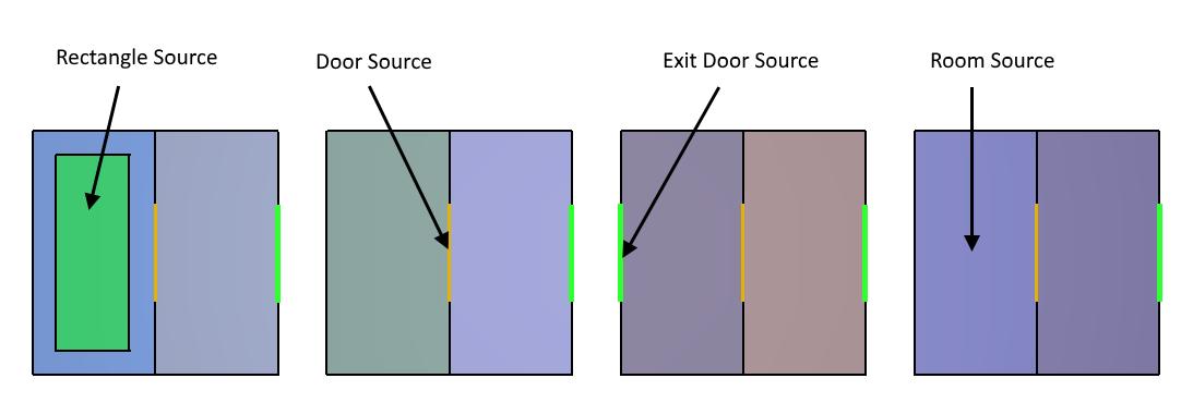 path scrn vnv source types