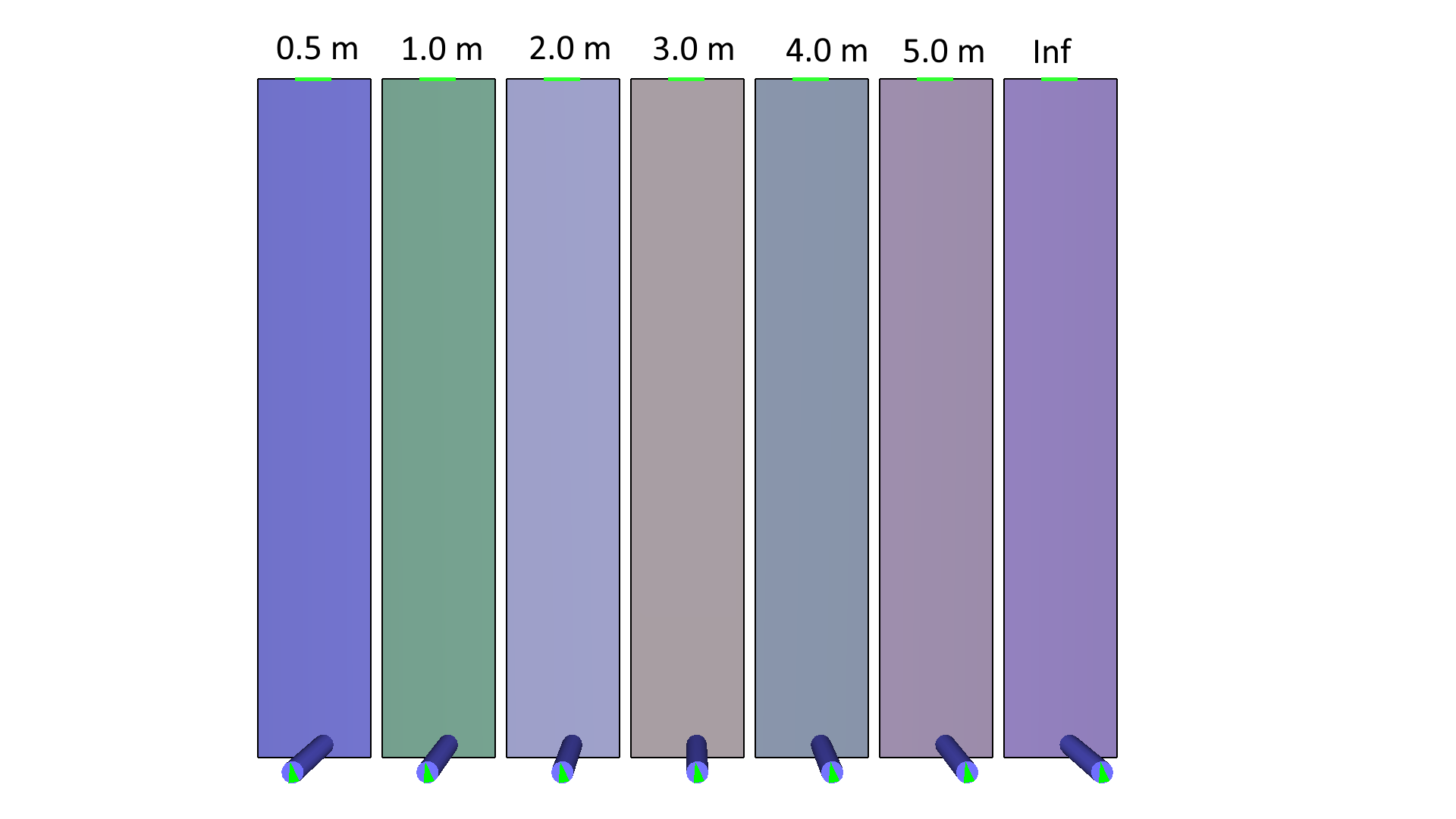 path scrn vnv walking speed model