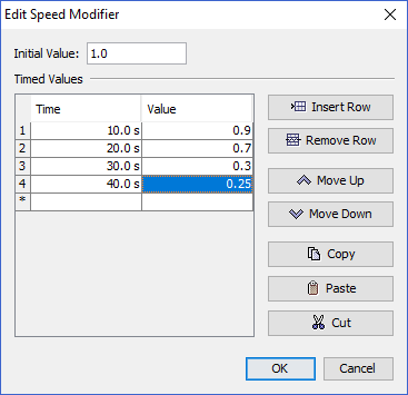 path ui dialog edit speed modifier