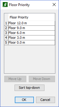 path ui dialog elevator floor priority