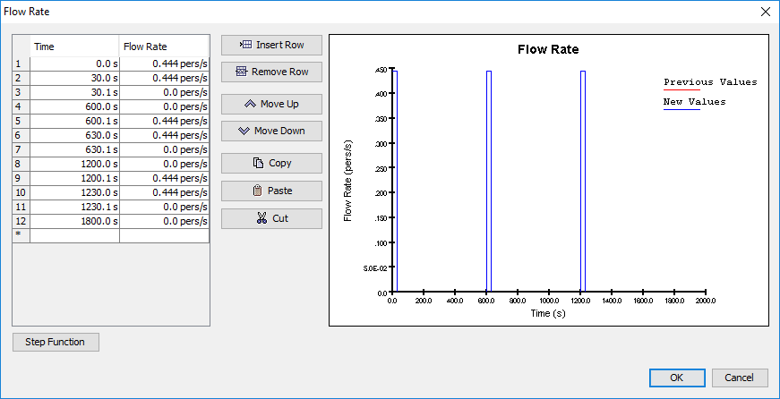 path ui dialog flow rate subway