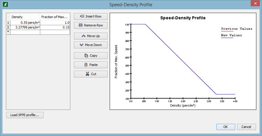 path ui dialog speed density default