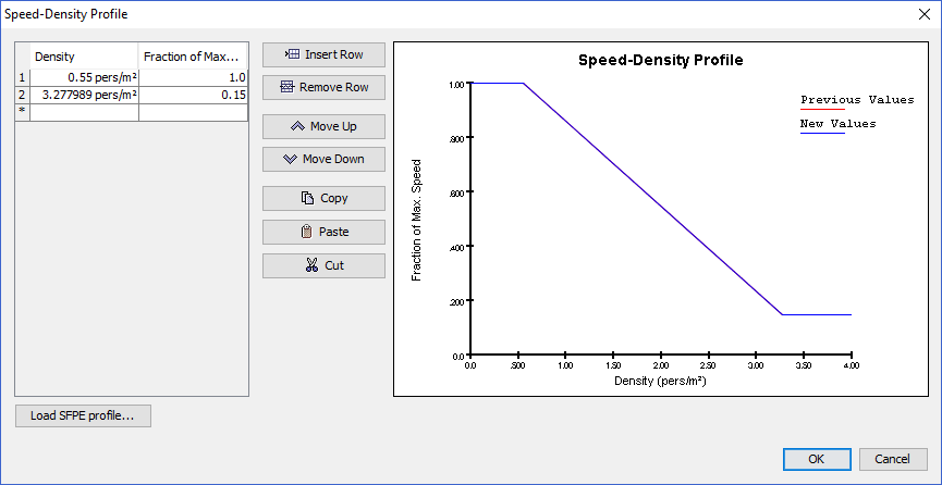path ui dialog speed density profile