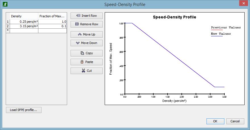 path ui dialog speed density zhang seyfried
