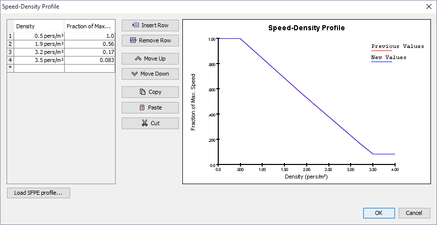 path ui dialog vnv speed density profile