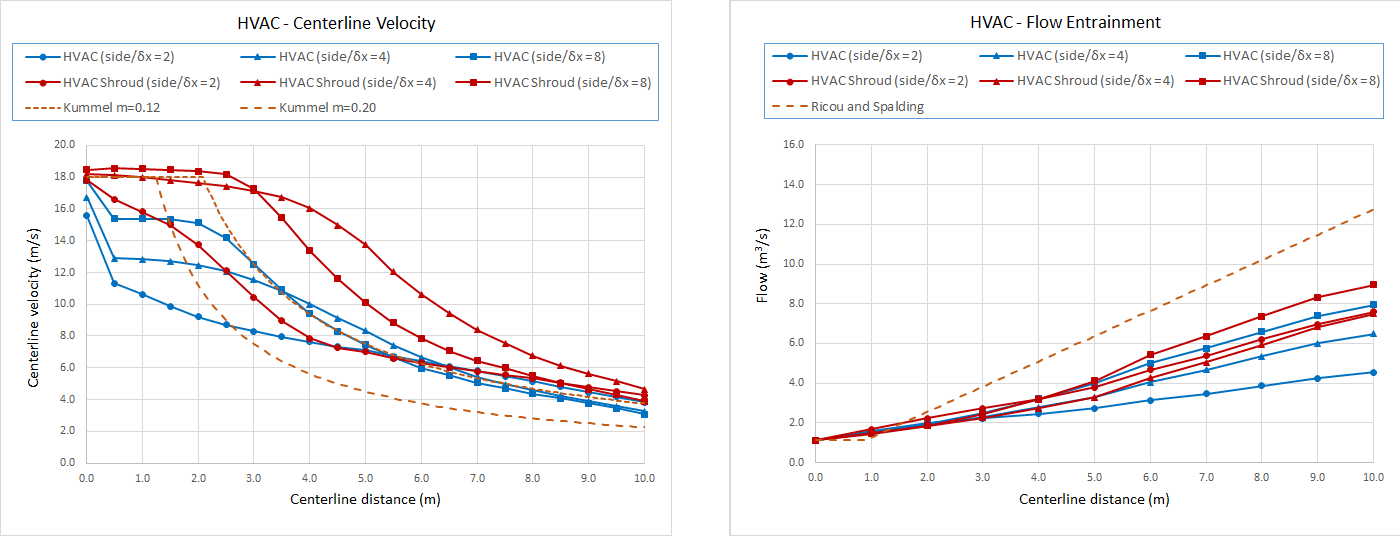 plot graph jet hvac convergence results 1