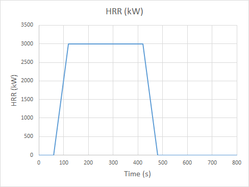 plot graph jet redesign hrr