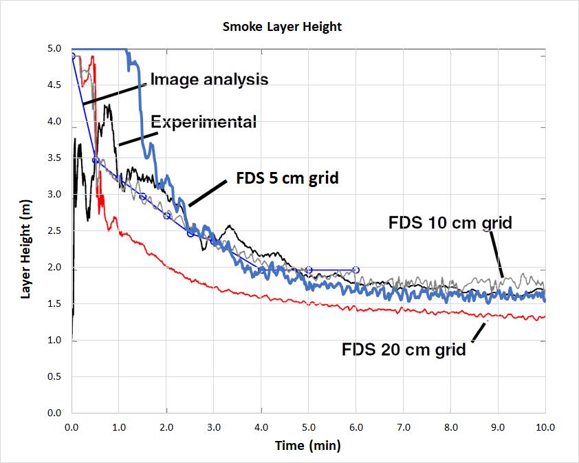 plot graph smokevis visibility smoke