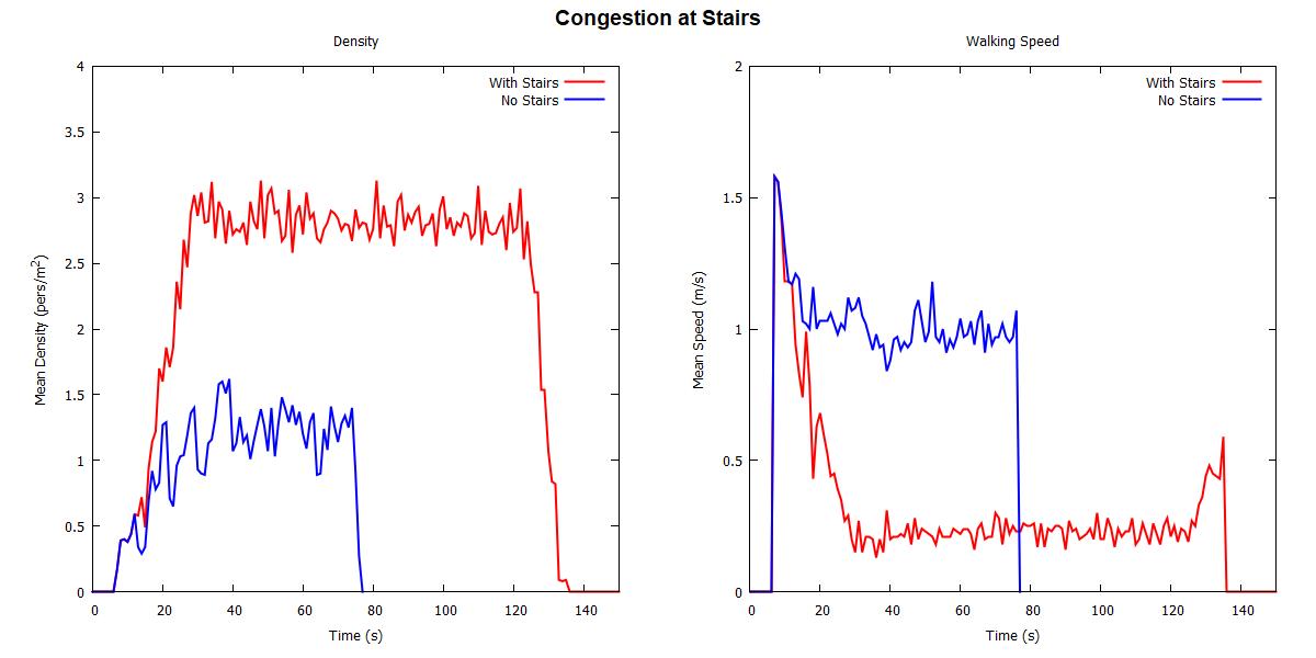 plot graph vnv imo11 results 2020 2