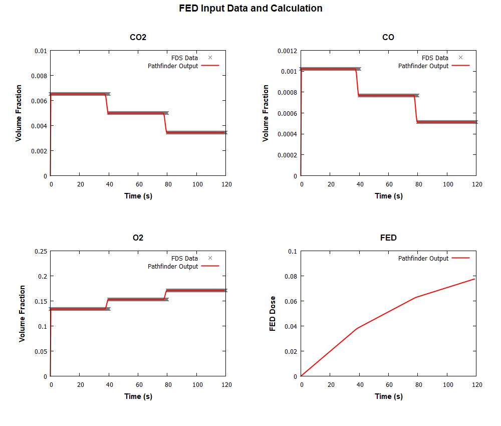 plot graph vnv moving fed results 2020 1