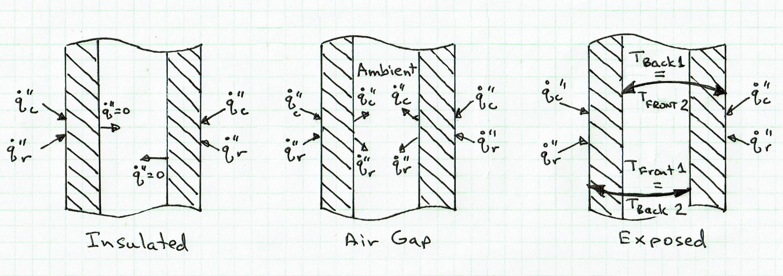 plot heat conduction backing