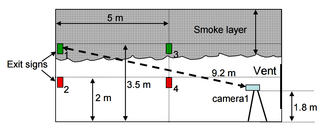 plot scrn smokevis vtt experiment side view