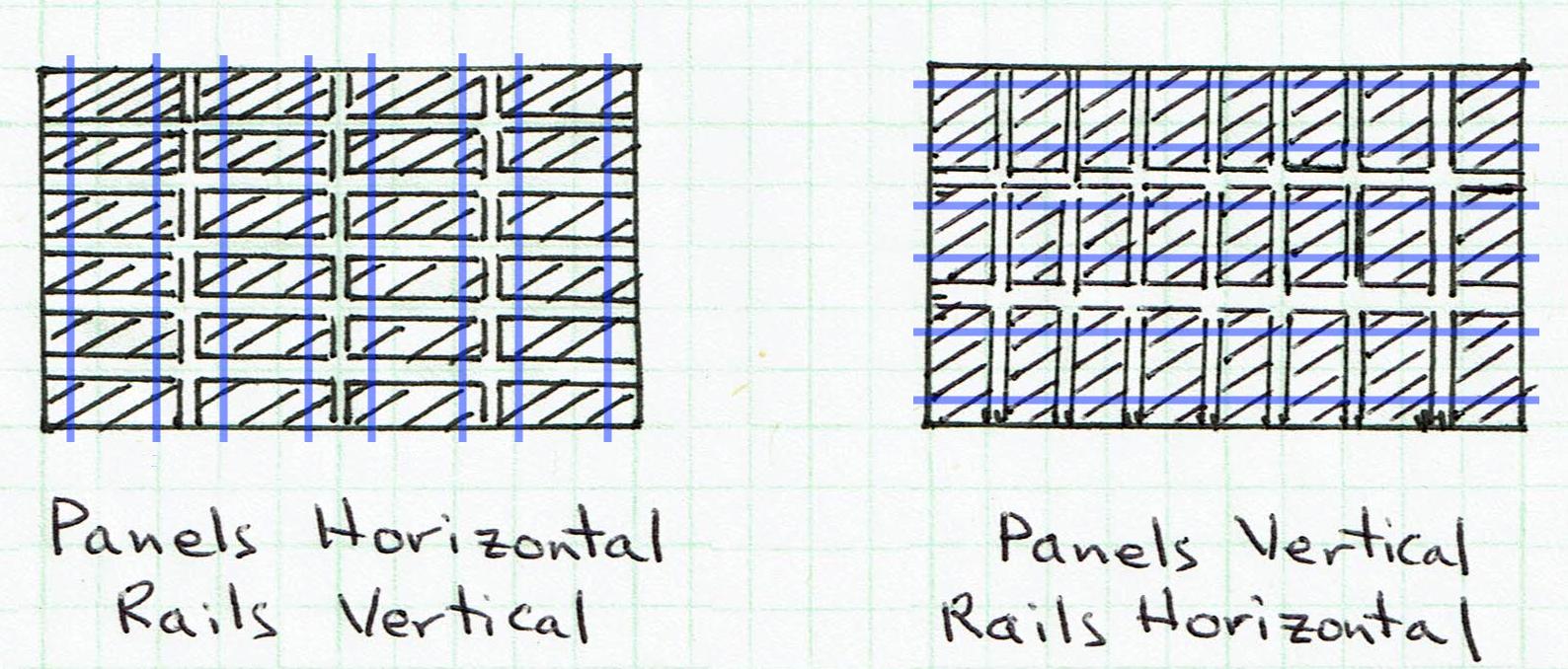 plot solar panel layout options