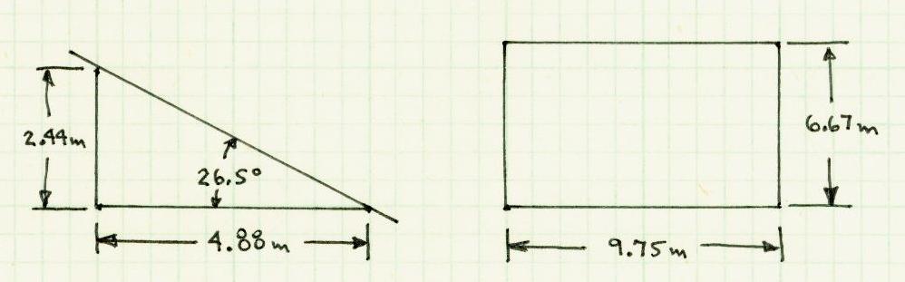 plot solar panel roof dimensions
