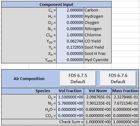 pyro comb calc pvc spreadsheet input