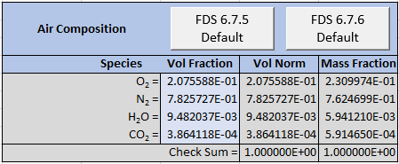 pyro comb spreadsheet input air