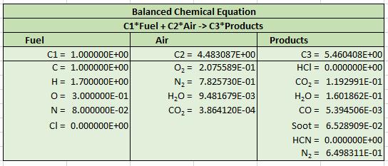 pyro comb spreadsheet output