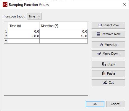pyro dialog ramping function direction map