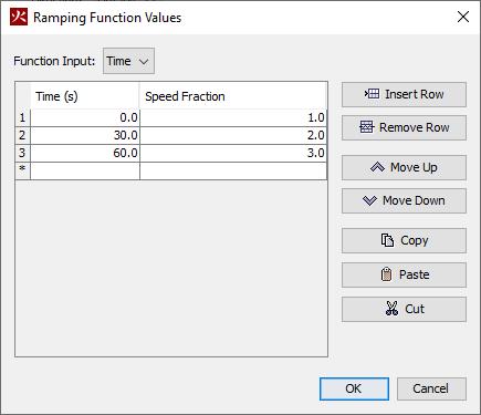 pyro dialog ramping function speed map