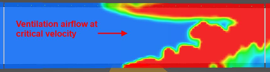 pyro scrn critvel temp contour critical velocity