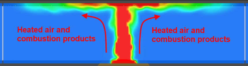 pyro scrn critvel temp contour no ventilation