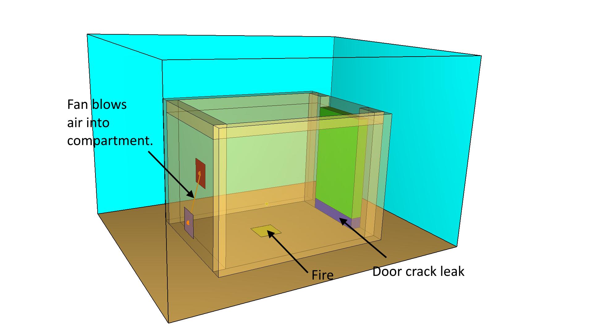 pyro scrn leakage door crack model