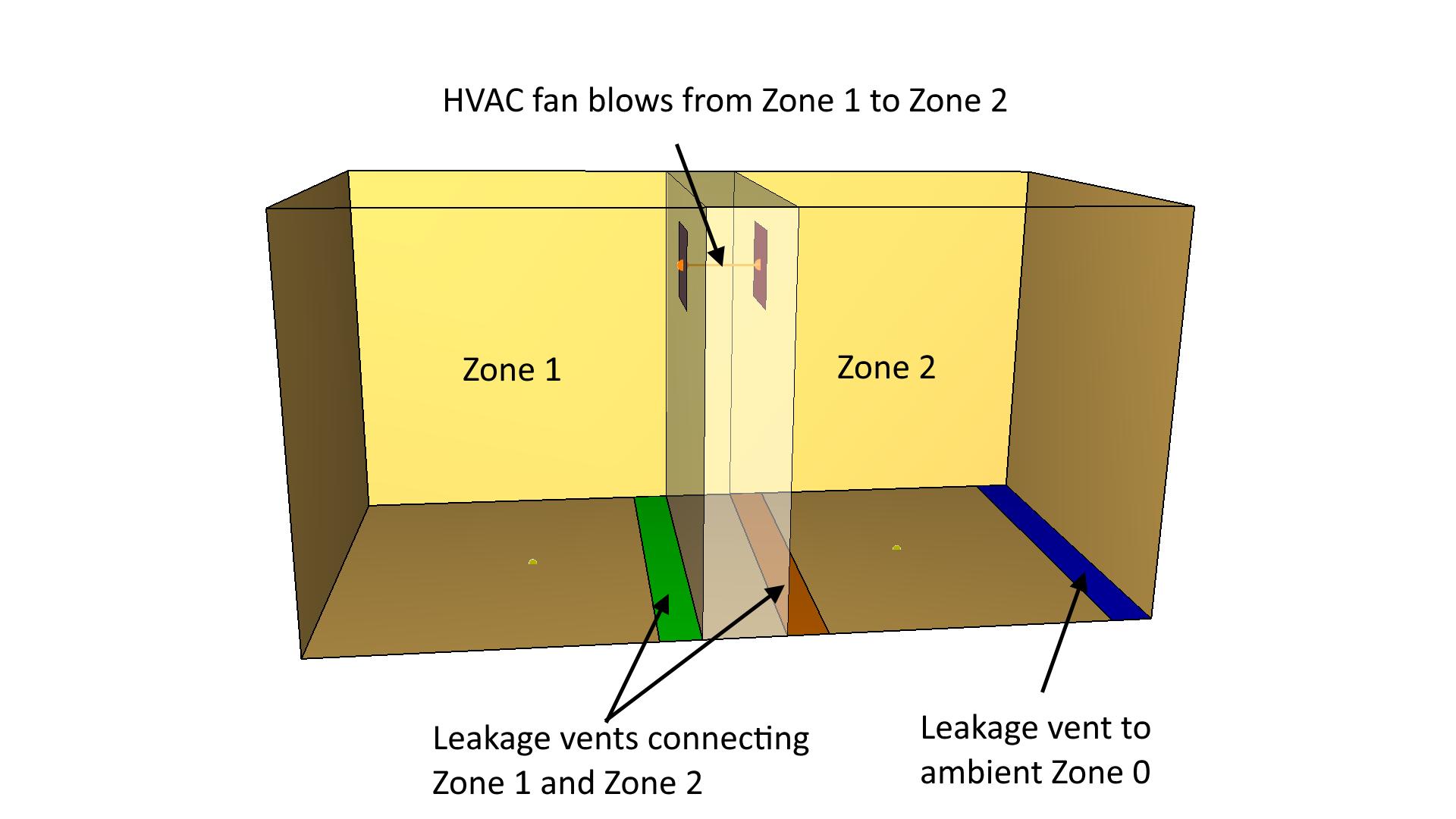 pyro scrn leakage leak test 2 model