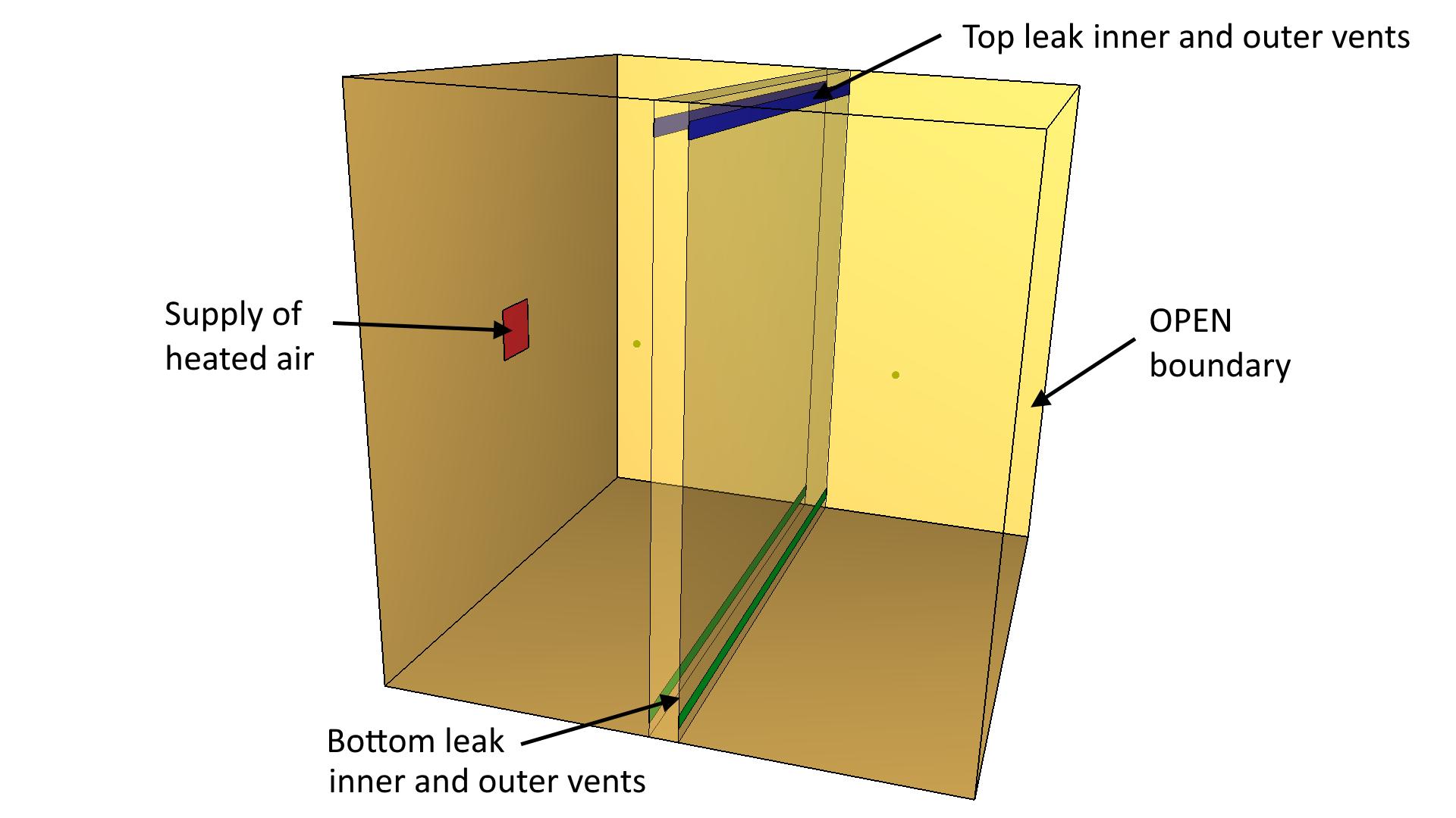 pyro scrn leakage local leakage model