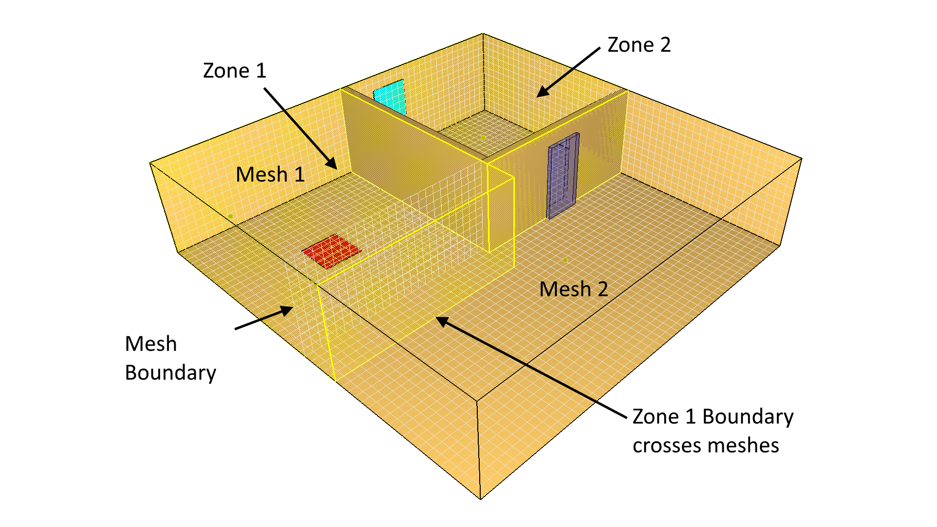 pyro scrn leakage zone shape meshes