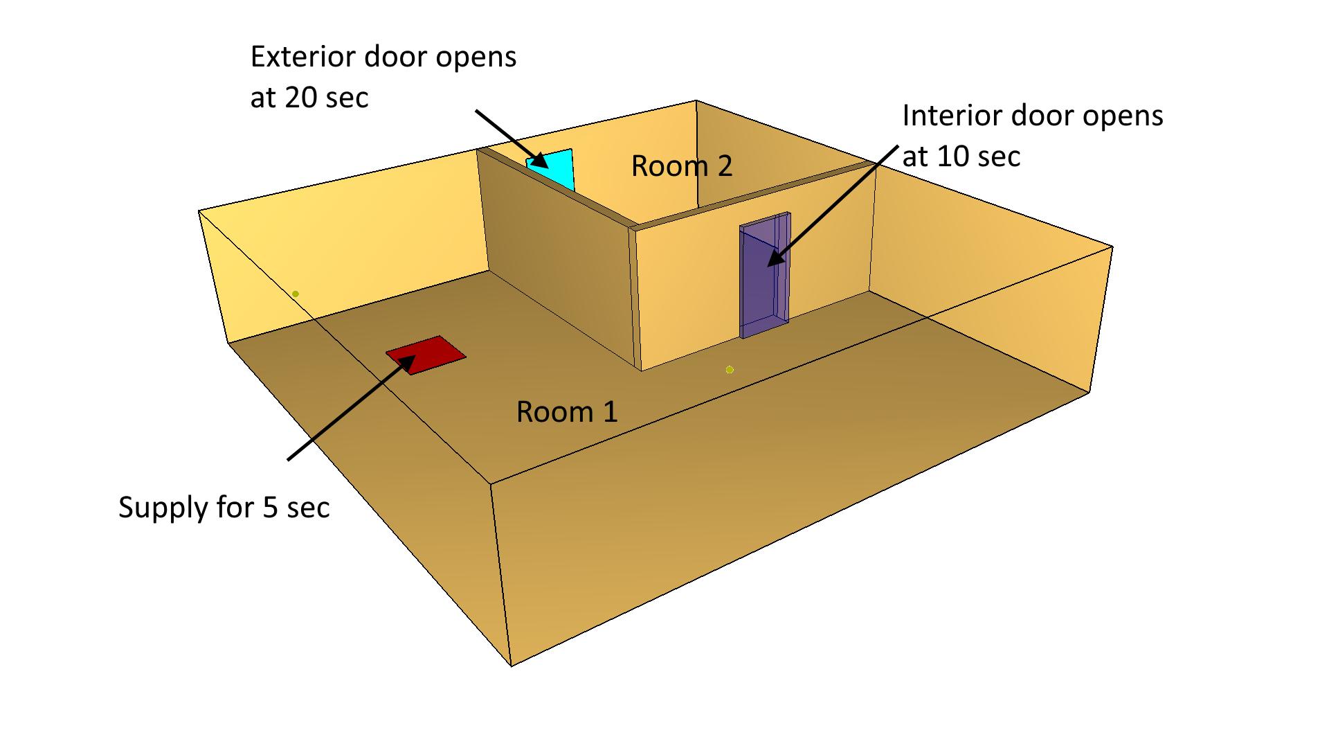 pyro scrn leakage zone shape model