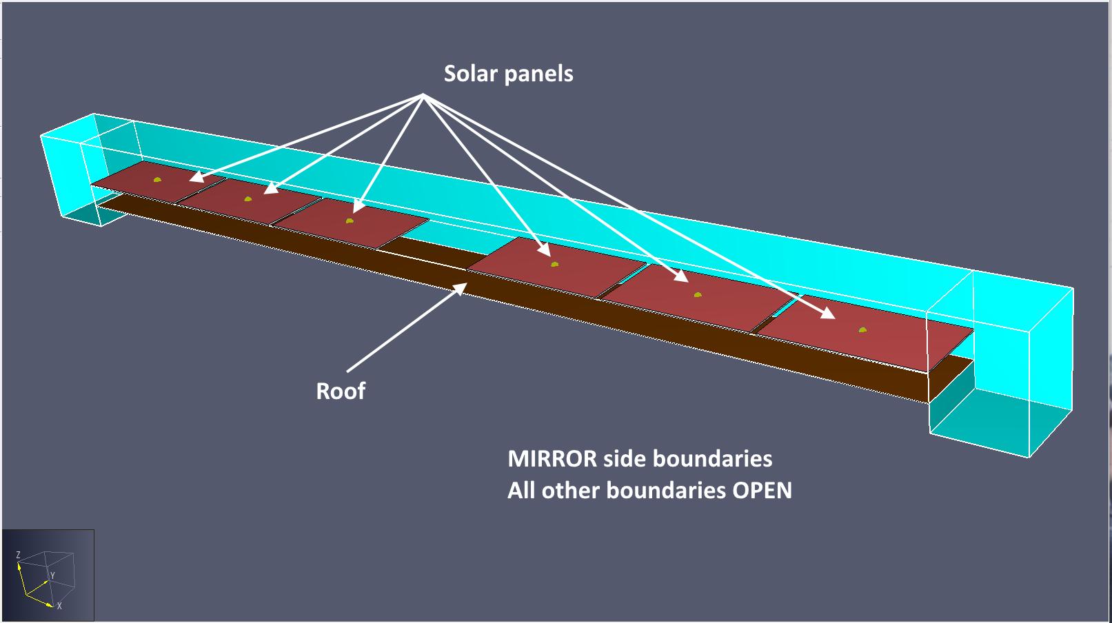 pyro scrn solar panel central gap model