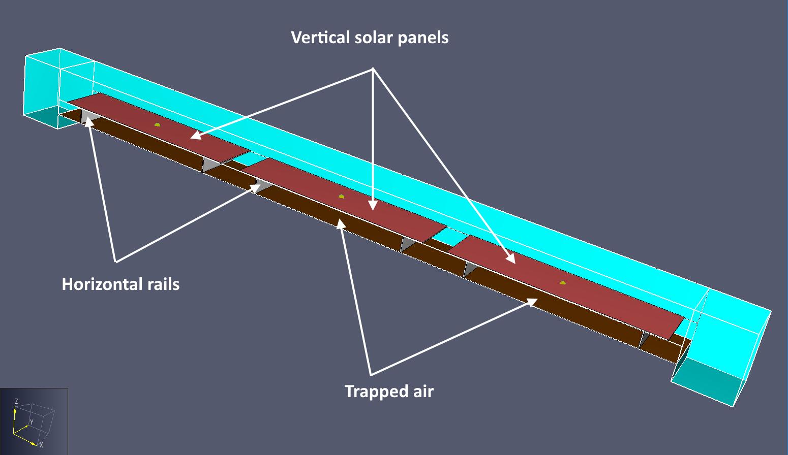 pyro scrn solar panel horizontal model