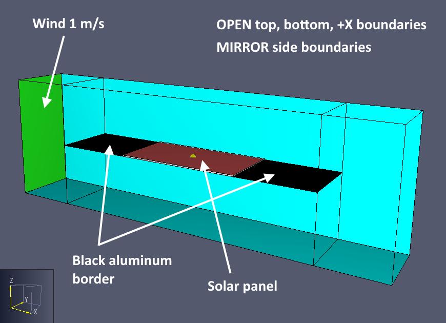 pyro scrn solar panel iec 61215 model