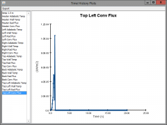 results graph radconv top left conv flux