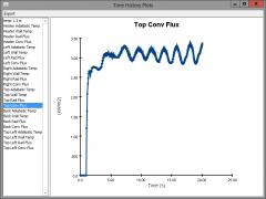 results graph radconv top right conv flux