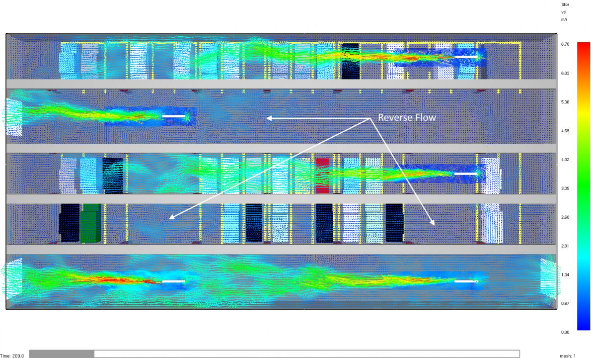 results jet car park flow vectors